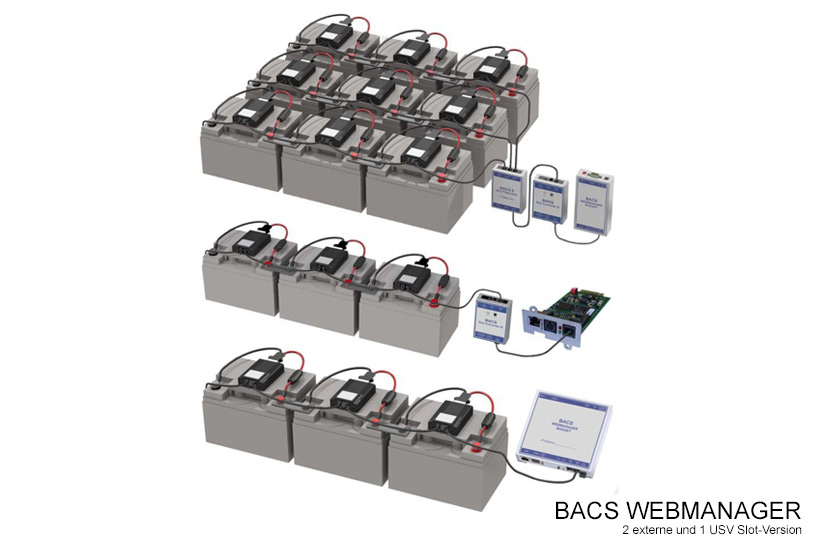 BACS-Webmanager