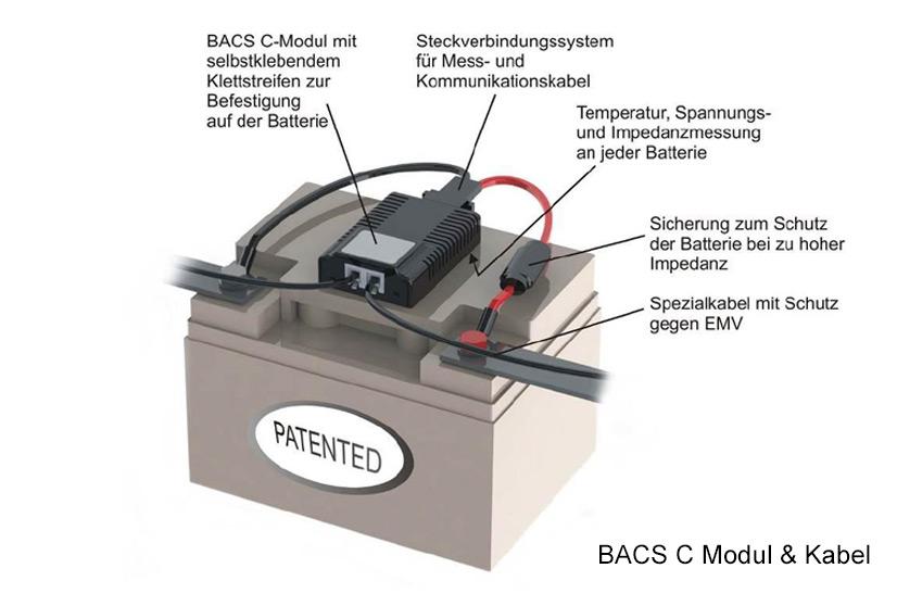 BACS-c-modul-plus-kabel